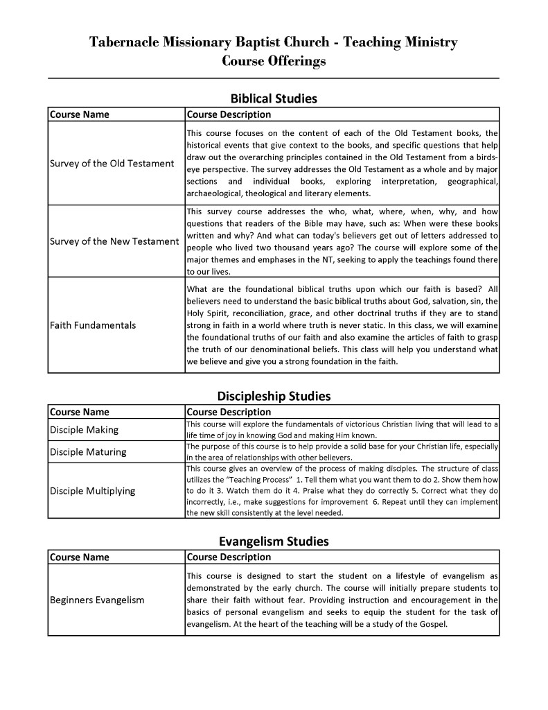 TCFIBSAP Course Chart_Page_1